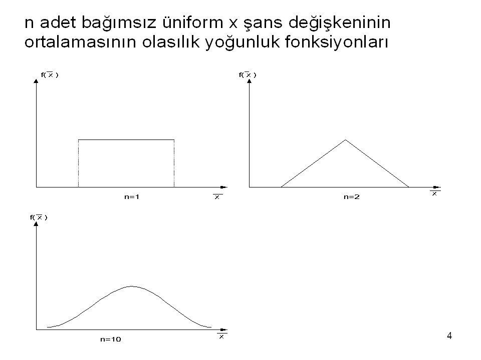 35 Yorumlayıcı İstatistikler Aralık tahminleme ve hipotez testlerini içerir.