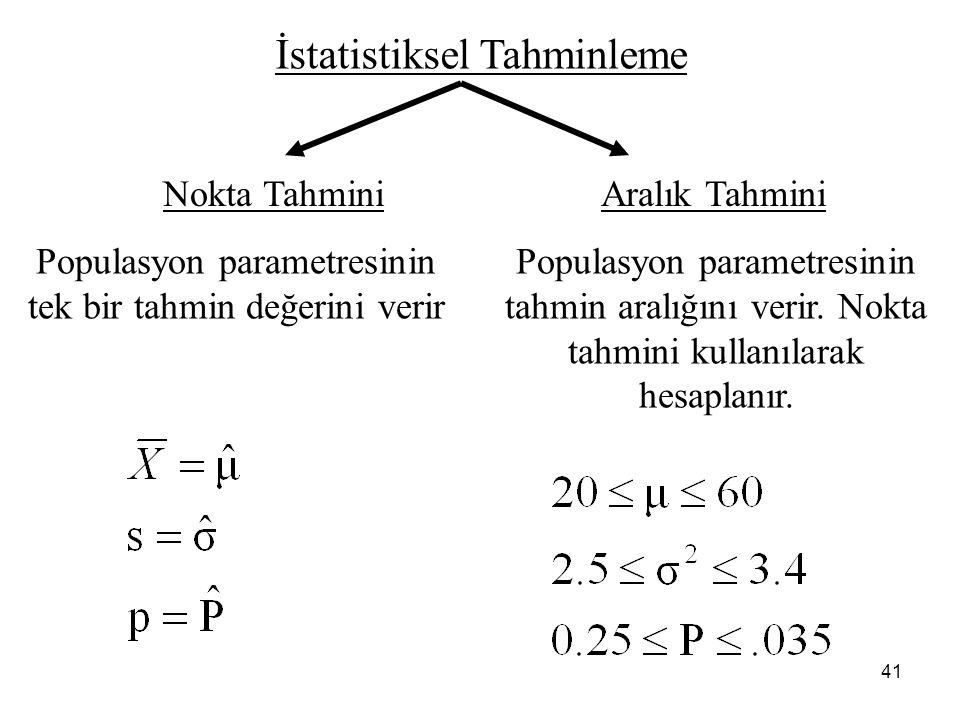 41 İstatistiksel Tahminleme Nokta TahminiAralık Tahmini Populasyon parametresinin tek bir tahmin değerini verir Populasyon parametresinin tahmin aralığını verir.