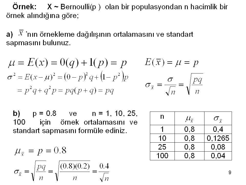20 İki ayrı anakütlenin karşılaştırılması yapılıyorsa farklarla ilgili örnekleme dağılımı ortaya çıkar: Her iki anakütleden alınan n A ve n B büyüklüğündeki örneklerin ortalamaları hesaplanmış ve bu ve değerleri arasındaki farklar belirlenmişse elde edilen dağılım ortalamalar arası farkların örnekleme dağılımıdır.