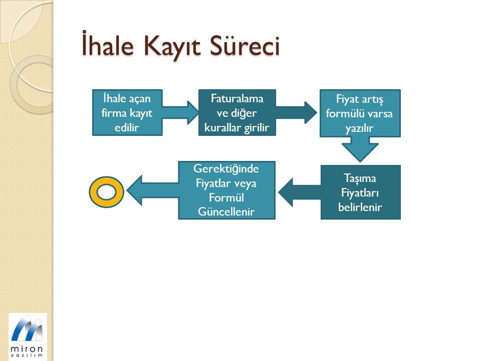 Tanımlar Akaryakıt istasyonlarının tanımlanması Şube ve büroların tanımlanması Avans türlerinin tanımlanması (örnek: nakit,mazot, yakıt kartı, çek …)
