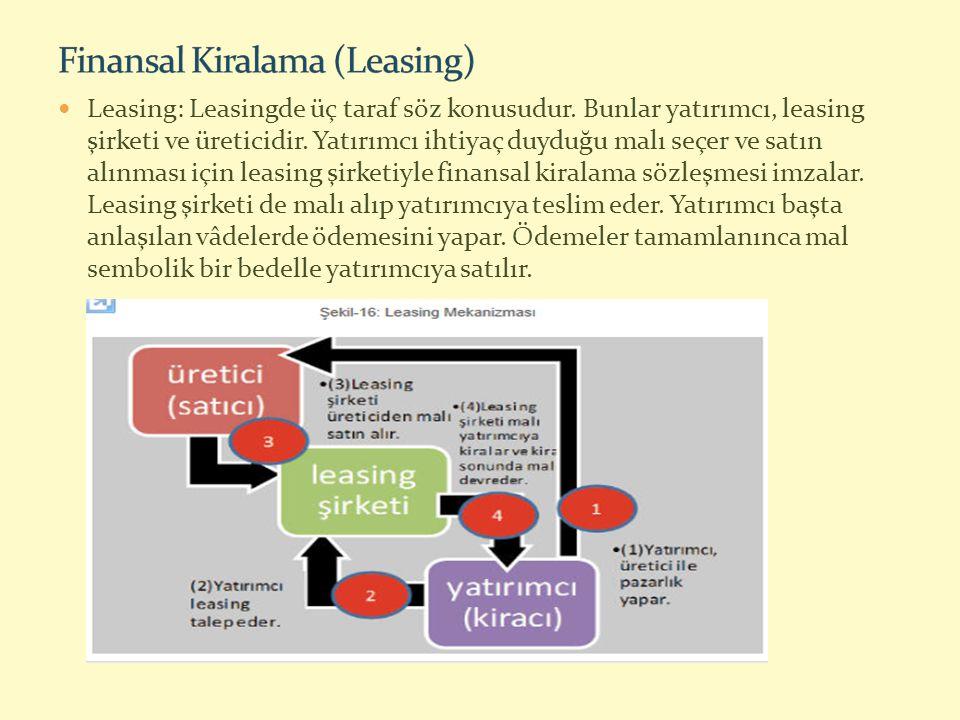 Leasing: Leasingde üç taraf söz konusudur. Bunlar yatırımcı, leasing şirketi ve üreticidir. Yatırımcı ihtiyaç duyduğu malı seçer ve satın alınması içi