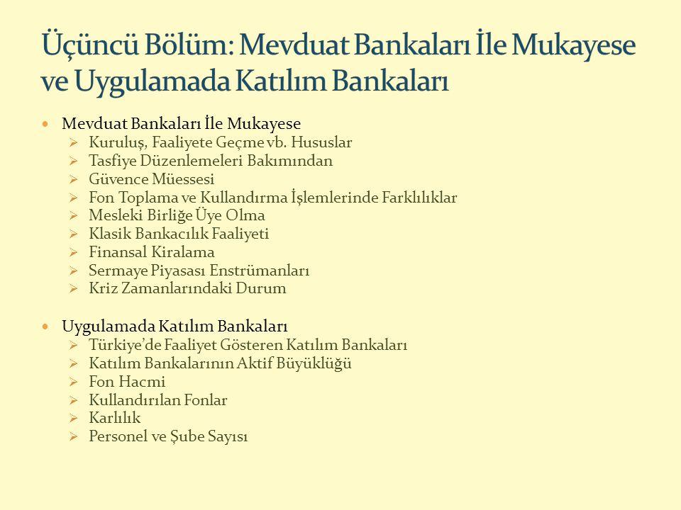 1.Katılım Bankalarının Mali ve Bankacılık Sektöründeki Yeri 2.