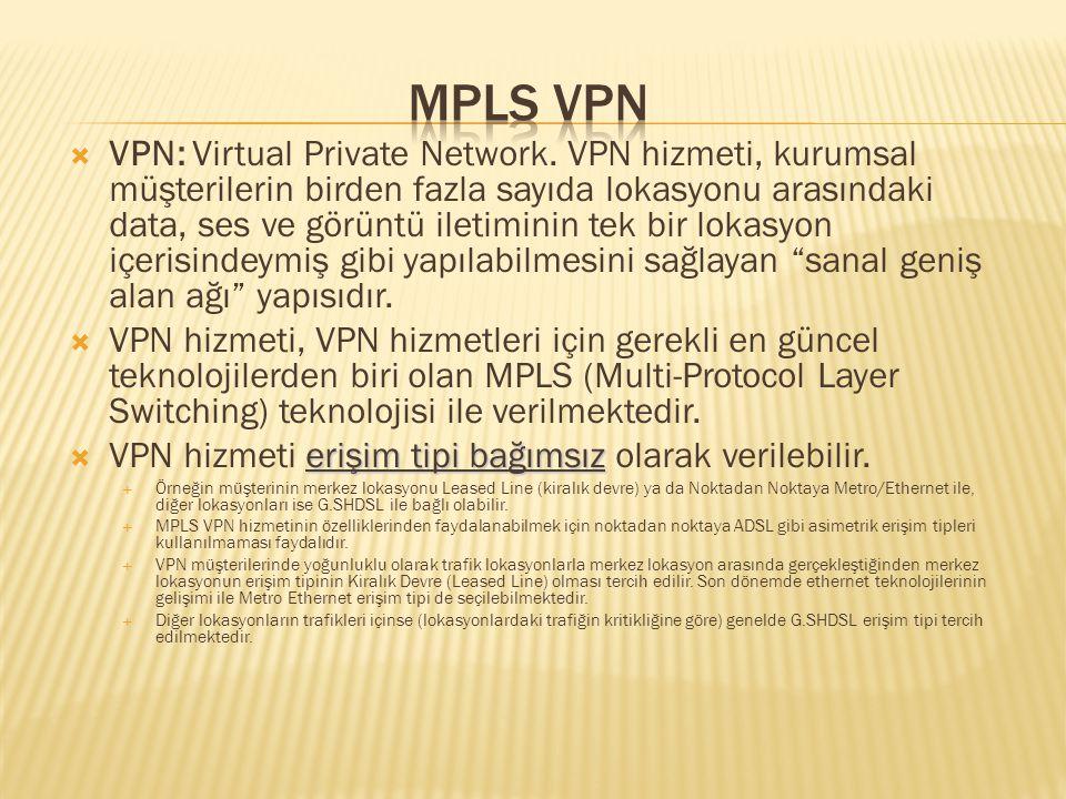  VPN: Virtual Private Network.