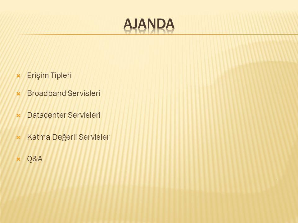  Erişim Tipleri  Broadband Servisleri  Datacenter Servisleri  Katma Değerli Servisler  Q&A.