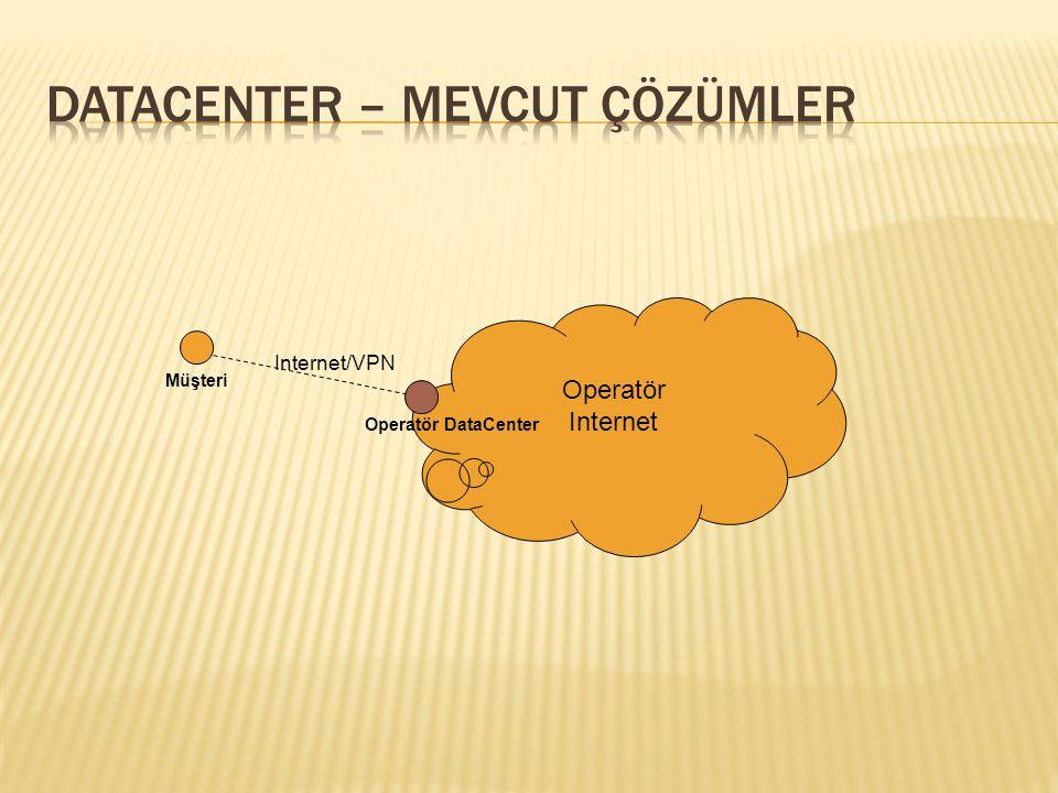 Operatör Internet Internet/VPN Operatör DataCenter Müşteri