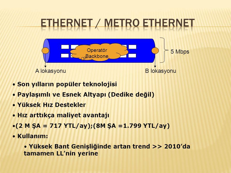Alternatif Operatör MPLS Backbone MPLS VPN kullananlar Leased Line G.SHDSL 512 Kbps 256 Kbps 1 Mbps 64 Kbps Frame Relay Last Mile data hatları TT'dan VAE /YAPA/Resell yöntemleri ile Operatör'ün kendi F/O altyapısı ile 4 Mbps