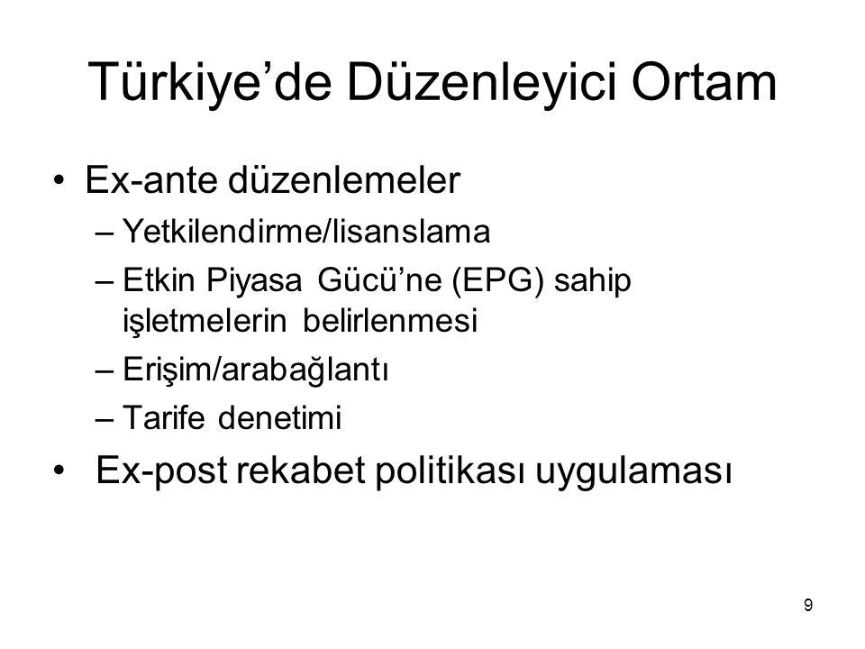 9 Türkiye'de Düzenleyici Ortam Ex-ante düzenlemeler –Yetkilendirme/lisanslama –Etkin Piyasa Gücü'ne (EPG) sahip işletmelerin belirlenmesi –Erişim/arab
