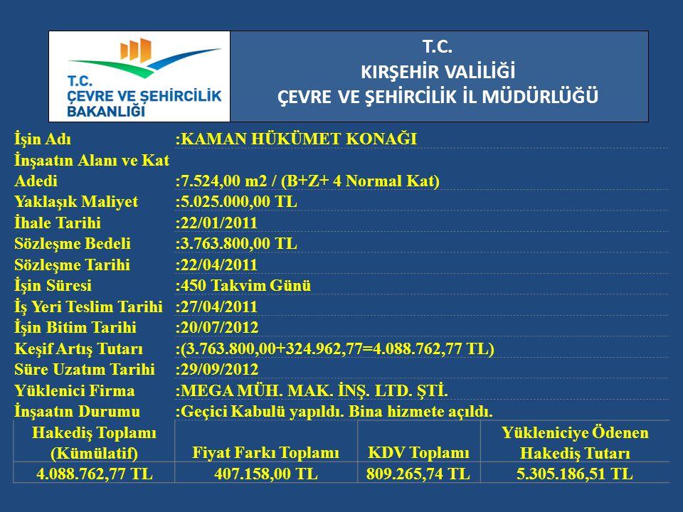 T.C. KIRŞEHİR VALİLİĞİ ÇEVRE VE ŞEHİRCİLİK İL MÜDÜRLÜĞÜ İşin Adı:KAMAN HÜKÜMET KONAĞI İnşaatın Alanı ve Kat Adedi:7.524,00 m2 / (B+Z+ 4 Normal Kat) Ya