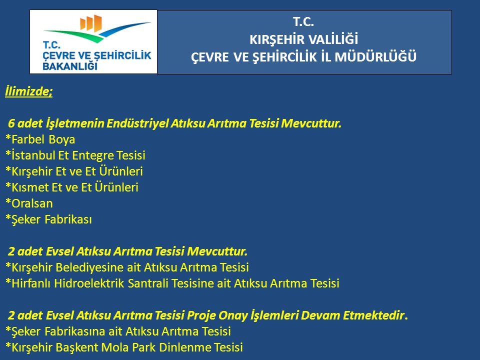 T.C. KIRŞEHİR VALİLİĞİ ÇEVRE VE ŞEHİRCİLİK İL MÜDÜRLÜĞÜ İlimizde; 6 adet İşletmenin Endüstriyel Atıksu Arıtma Tesisi Mevcuttur. *Farbel Boya *İstanbul