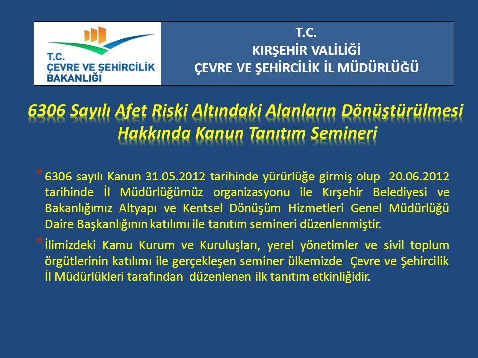 T.C. KIRŞEHİR VALİLİĞİ ÇEVRE VE ŞEHİRCİLİK İL MÜDÜRLÜĞÜ * 6306 sayılı Kanun 31.05.2012 tarihinde yürürlüğe girmiş olup 20.06.2012 tarihinde İl Müdürlü