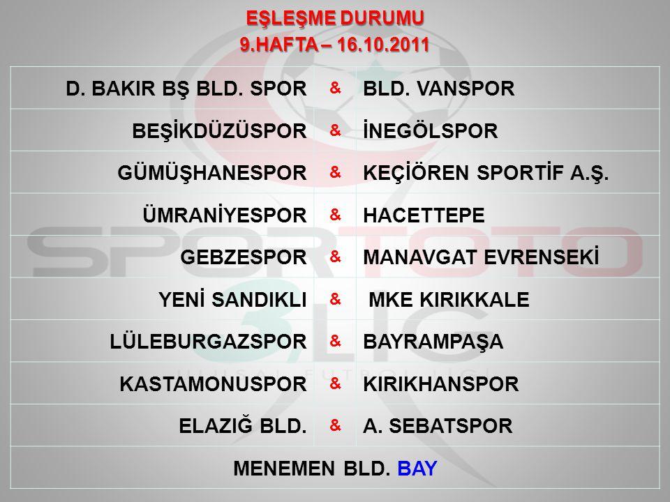 D. BAKIR BŞ BLD. SPOR & BLD.