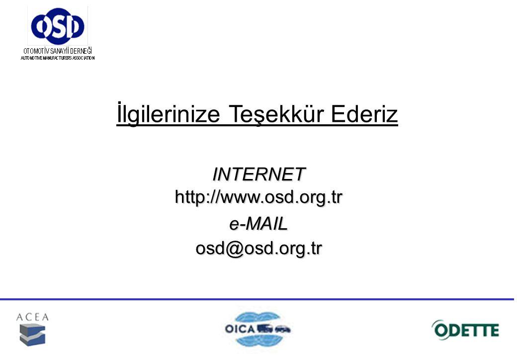 INTERNEThttp://www.osd.org.tre-MAILosd@osd.org.tr İlgilerinize Teşekkür Ederiz