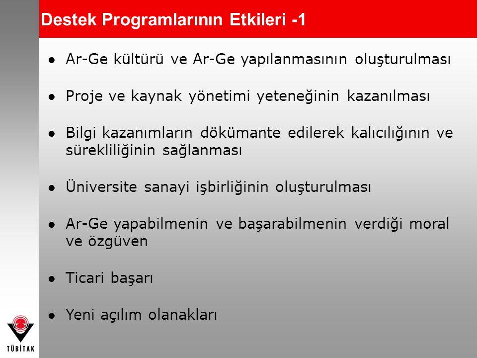 Destek Programlarının Etkileri -1 Ar-Ge kültürü ve Ar-Ge yapılanmasının oluşturulması Proje ve kaynak yönetimi yeteneğinin kazanılması Bilgi kazanımla