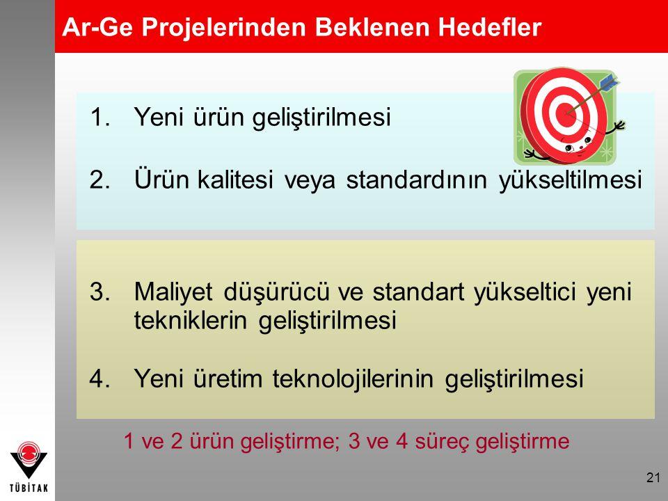 21 Ar-Ge Projelerinden Beklenen Hedefler 1.Yeni ürün geliştirilmesi 2.Ürün kalitesi veya standardının yükseltilmesi 3.Maliyet düşürücü ve standart yük