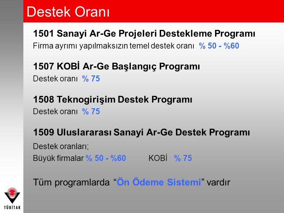 1501 Sanayi Ar-Ge Projeleri Destekleme Programı Firma ayrımı yapılmaksızın temel destek oranı % 50 - %60 1507 KOBİ Ar-Ge Başlangıç Programı Destek ora