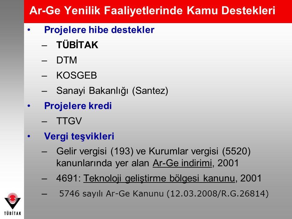 Teşekkürler... oguz.ozbay@tubitak.gov.tr www.teydeb.tubitak.gov.tr