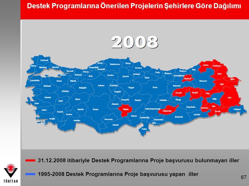 67 Destek Programlarına Önerilen Projelerin Şehirlere Göre Dağılımı 31.12.2008 itibariyle Destek Programlarına Proje başvurusu bulunmayan iller 1995-2