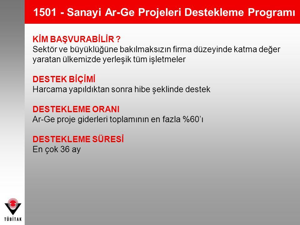 Desteklenmekte Olan ve Sonuçlanan Proje Sayıları (31 Aralık itibariyle) 2008 Hedefleri Desteklenmekte Olan proje Sayısı: 1.600 Sonuçlanan Proje Sayısı: 476