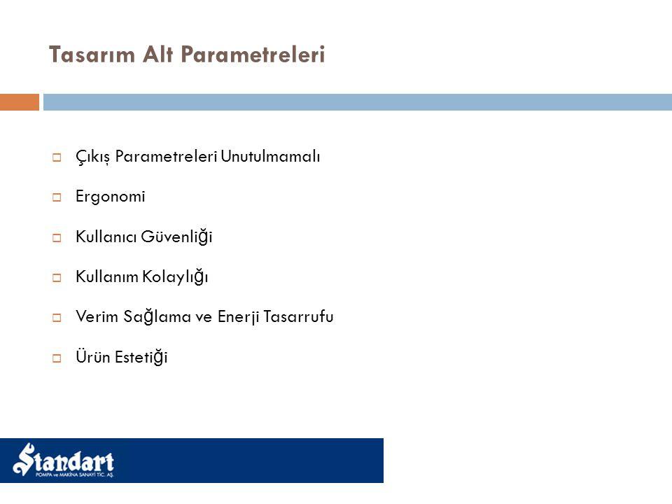 Tasarım Alt Parametreleri  Çıkış Parametreleri Unutulmamalı  Ergonomi  Kullanıcı Güvenli ğ i  Kullanım Kolaylı ğ ı  Verim Sa ğ lama ve Enerji Tasarrufu  Ürün Esteti ğ i