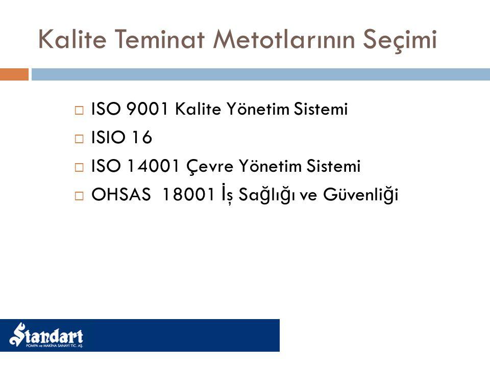 Kalite Teminat Metotlarının Seçimi  ISO 9001 Kalite Yönetim Sistemi  ISIO 16  ISO 14001 Çevre Yönetim Sistemi  OHSAS 18001 İ ş Sa ğ lı ğ ı ve Güvenli ğ i