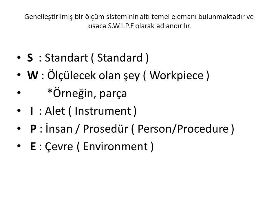 Genelleştirilmiş bir ölçüm sisteminin altı temel elemanı bulunmaktadır ve kısaca S.W.I.P.E olarak adlandırılır. S : Standart ( Standard ) W : Ölçülece