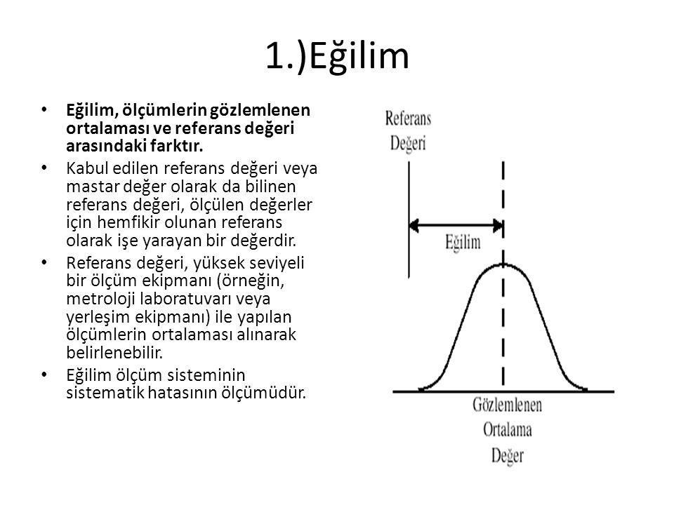 1.)Eğilim Eğilim, ölçümlerin gözlemlenen ortalaması ve referans değeri arasındaki farktır. Kabul edilen referans değeri veya mastar değer olarak da bi