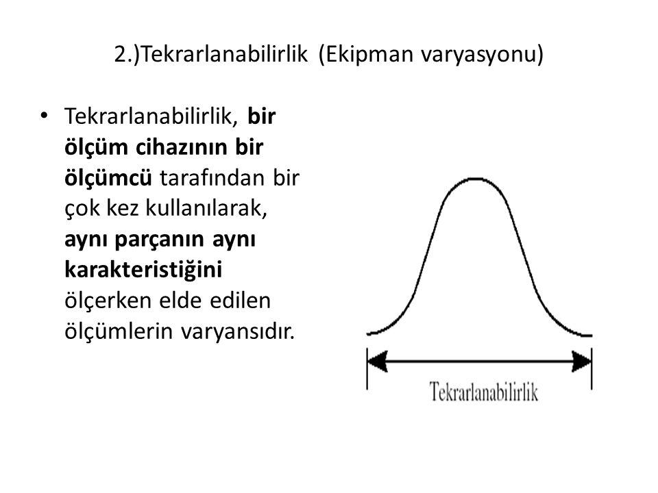 2.)Tekrarlanabilirlik (Ekipman varyasyonu) Tekrarlanabilirlik, bir ölçüm cihazının bir ölçümcü tarafından bir çok kez kullanılarak, aynı parçanın aynı