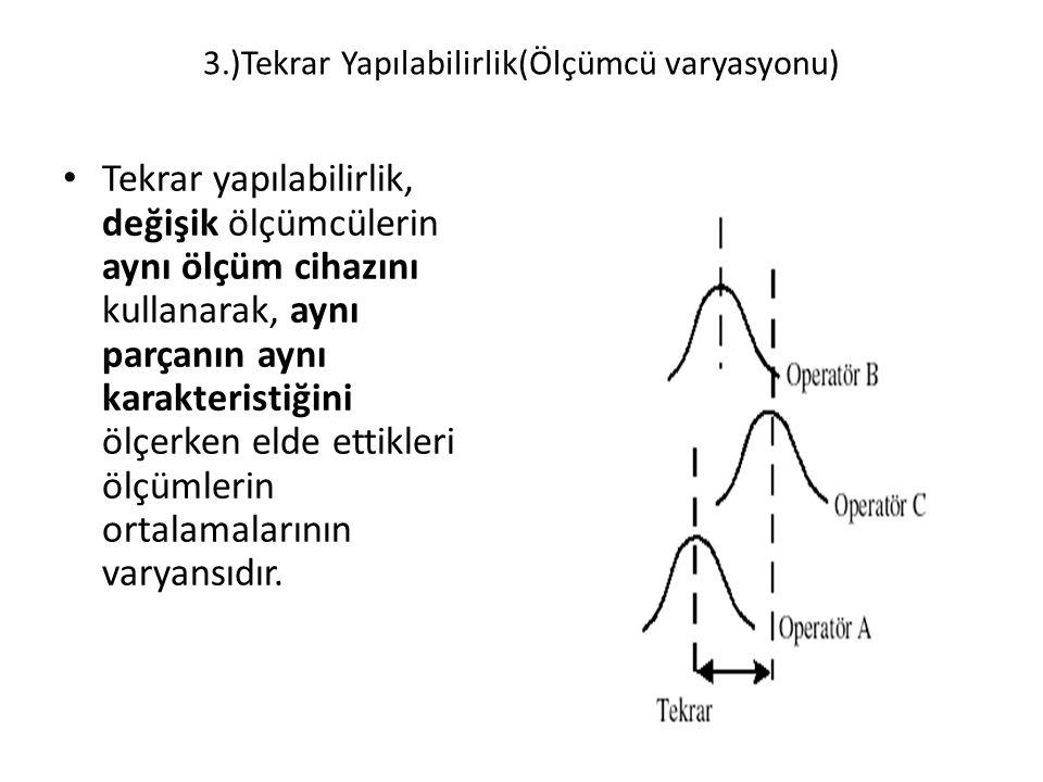 3.)Tekrar Yapılabilirlik(Ölçümcü varyasyonu) Tekrar yapılabilirlik, değişik ölçümcülerin aynı ölçüm cihazını kullanarak, aynı parçanın aynı karakteris
