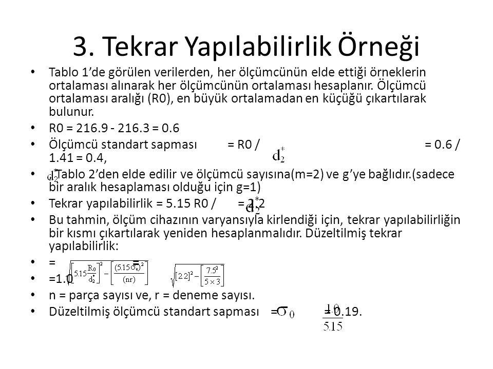 3. Tekrar Yapılabilirlik Örneği Tablo 1'de görülen verilerden, her ölçümcünün elde ettiği örneklerin ortalaması alınarak her ölçümcünün ortalaması hes