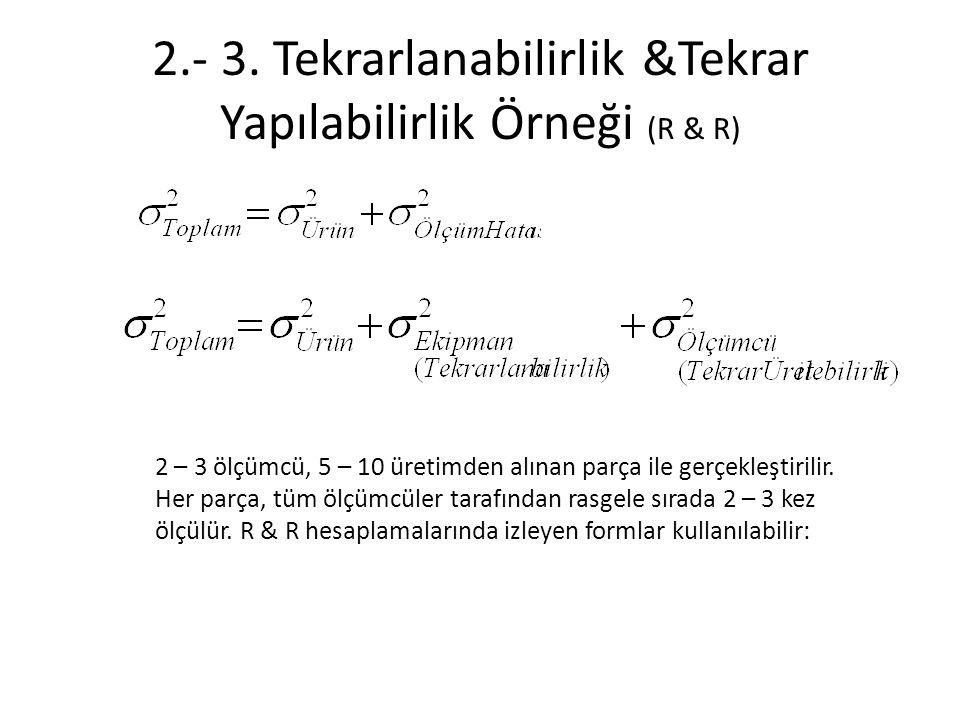 2.- 3. Tekrarlanabilirlik &Tekrar Yapılabilirlik Örneği (R & R) 2 – 3 ölçümcü, 5 – 10 üretimden alınan parça ile gerçekleştirilir. Her parça, tüm ölçü