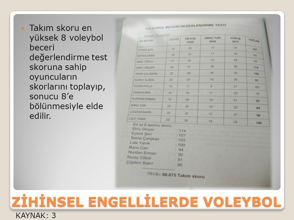 ZİHİNSEL ENGELLİLERDE VOLEYBOL Takım skoru en yüksek 8 voleybol beceri değerlendirme test skoruna sahip oyuncuların skorlarını toplayıp, sonucu 8'e bölünmesiyle elde edilir.