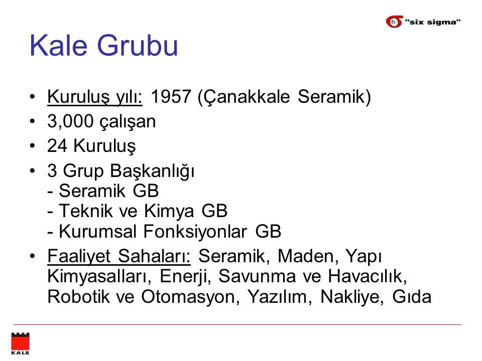 Kale Grubu Kuruluş yılı: 1957 (Çanakkale Seramik) 3,000 çalışan 24 Kuruluş 3 Grup Başkanlığı - Seramik GB - Teknik ve Kimya GB - Kurumsal Fonksiyonlar