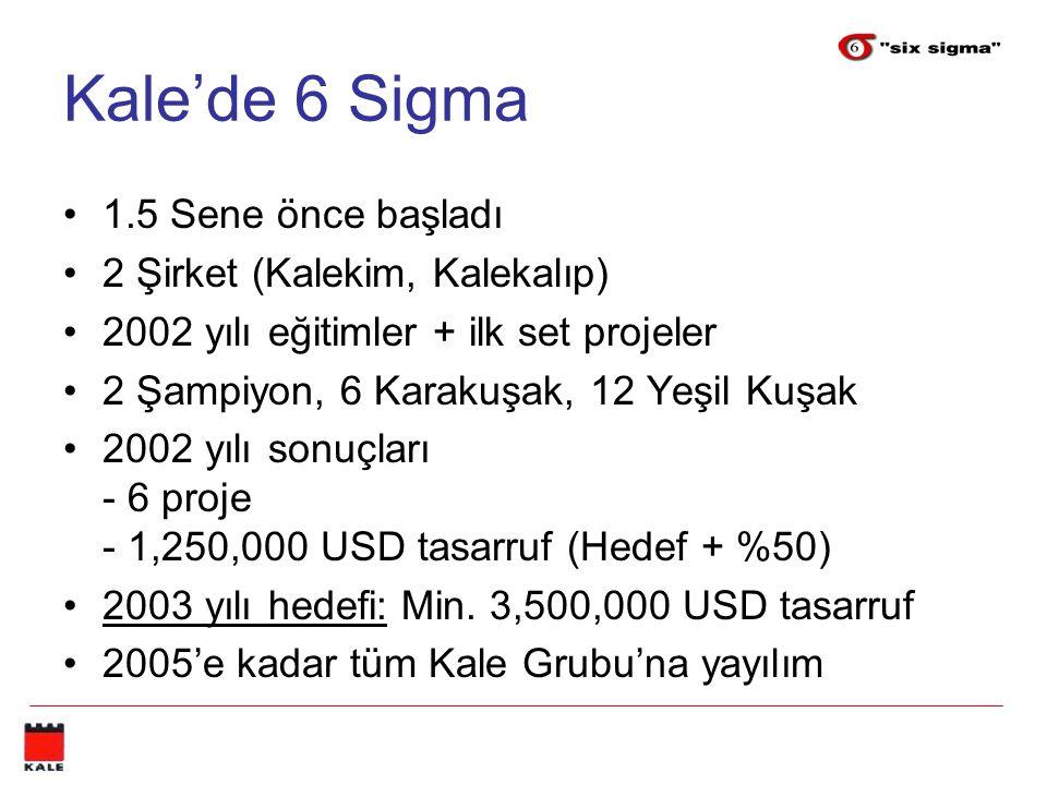 Kale'de 6 Sigma 1.5 Sene önce başladı 2 Şirket (Kalekim, Kalekalıp) 2002 yılı eğitimler + ilk set projeler 2 Şampiyon, 6 Karakuşak, 12 Yeşil Kuşak 200