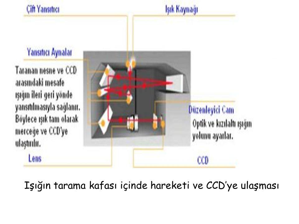 Işığın tarama kafası içinde hareketi ve CCD'ye ulaşması