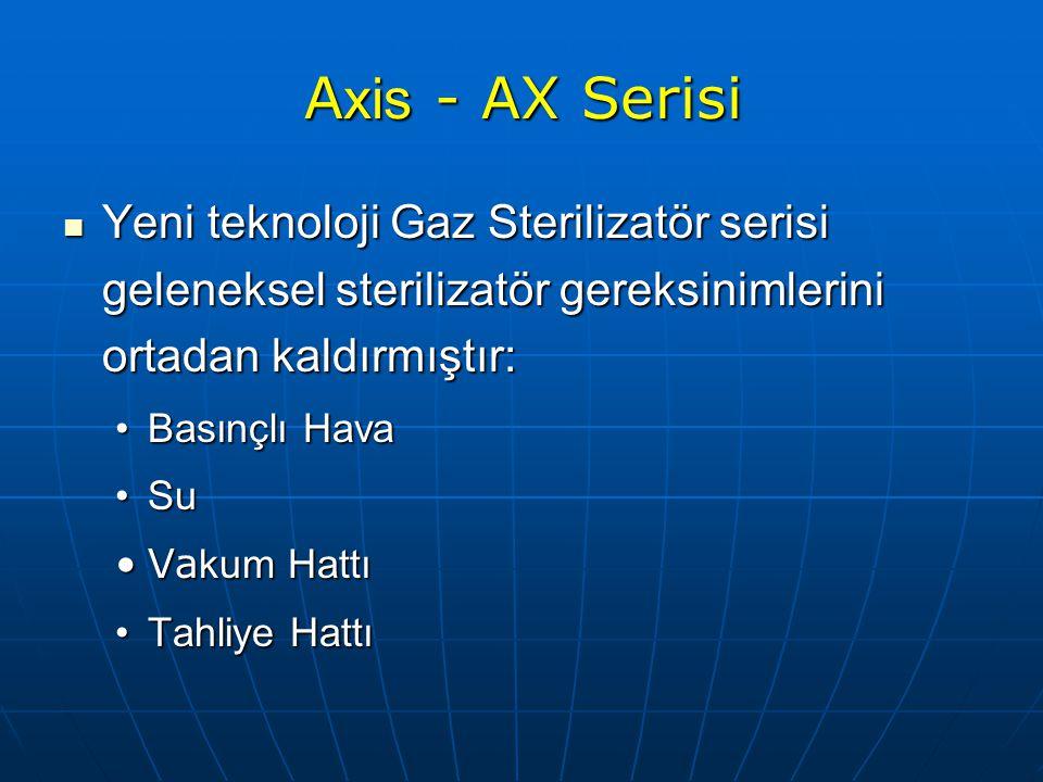 A xis - AX Serisi Yeni teknoloji Gaz Sterilizatör serisi geleneksel sterilizatör gereksinimlerini ortadan kaldırmıştır: Yeni teknoloji Gaz Sterilizatö