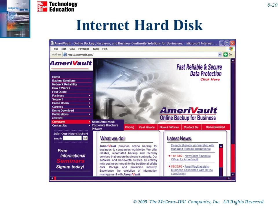 © 2005 The McGraw-Hill Companies, Inc. All Rights Reserved. 8-20 Internet Hard Disk
