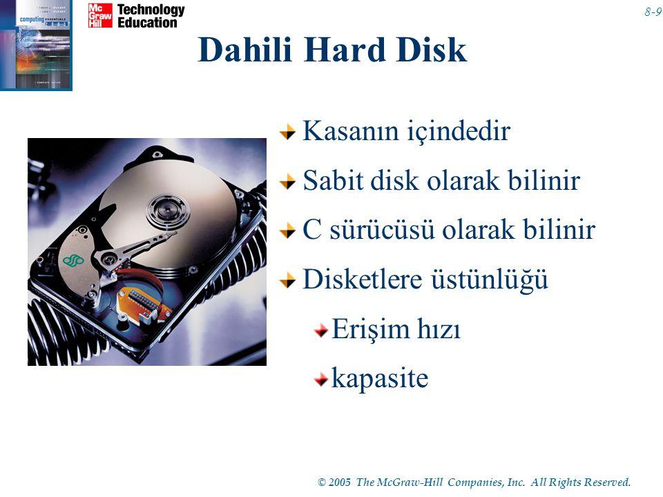 © 2005 The McGraw-Hill Companies, Inc. All Rights Reserved. 8-9 Dahili Hard Disk Kasanın içindedir Sabit disk olarak bilinir C sürücüsü olarak bilinir