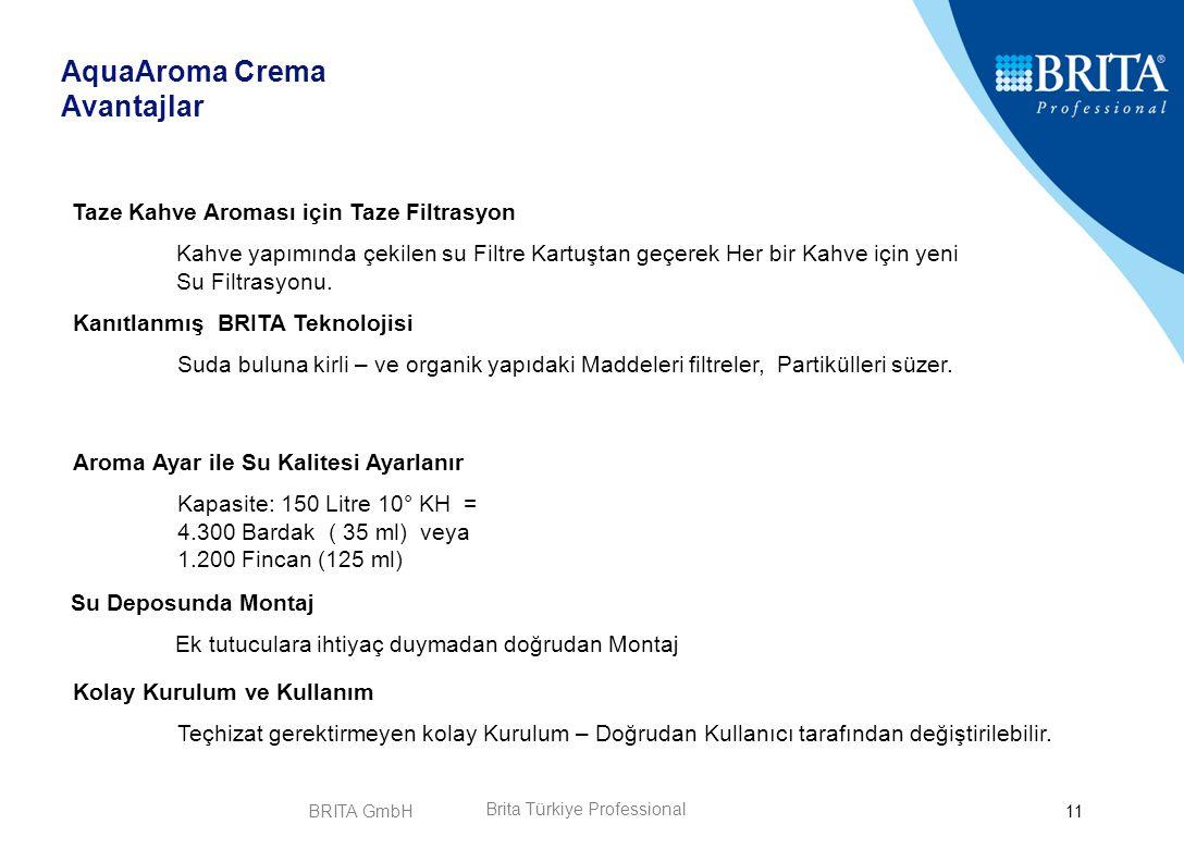 BRITA GmbH11 AquaAroma Crema Avantajlar Taze Kahve Aroması için Taze Filtrasyon Kahve yapımında çekilen su Filtre Kartuştan geçerek Her bir Kahve için