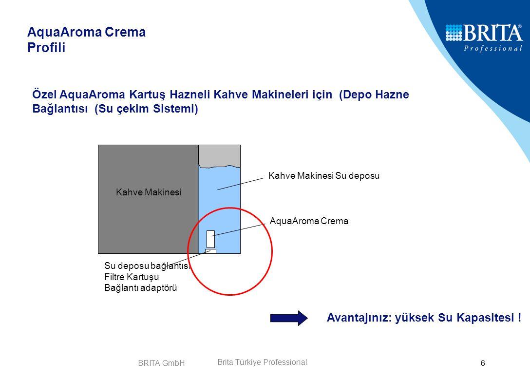 BRITA GmbH6 Özel AquaAroma Kartuş Hazneli Kahve Makineleri için (Depo Hazne Bağlantısı (Su çekim Sistemi) AquaAroma Crema Profili Avantajınız: yüksek