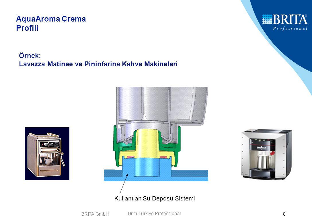 BRITA GmbH8 Kullanılan Su Deposu Sistemi AquaAroma Crema Profili Örnek: Lavazza Matinee ve Pininfarina Kahve Makineleri Brita Türkiye Professional