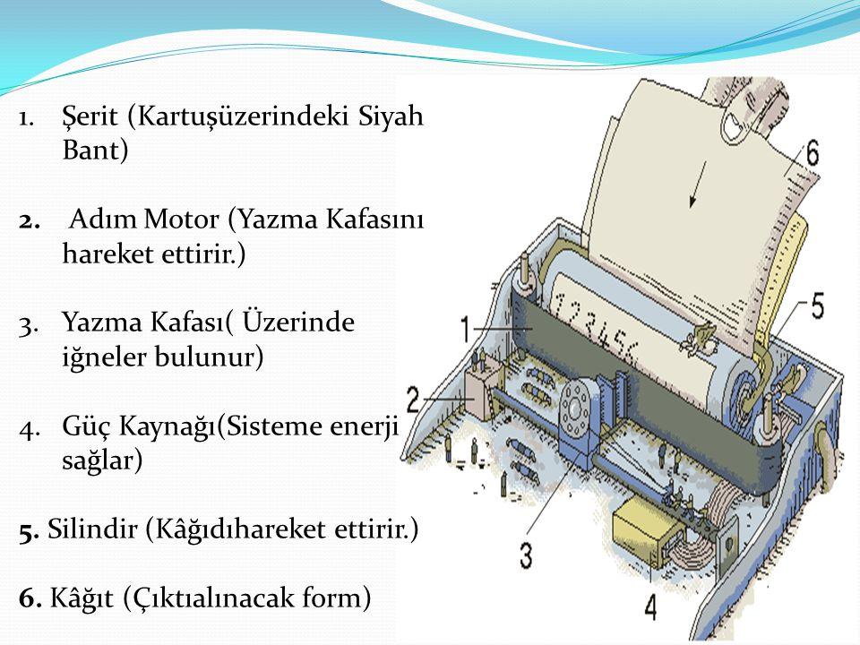 1.Şerit (Kartuşüzerindeki Siyah Bant) 2. Adım Motor (Yazma Kafasını hareket ettirir.) 3.Yazma Kafası( Üzerinde iğneler bulunur) 4.Güç Kaynağı(Sisteme