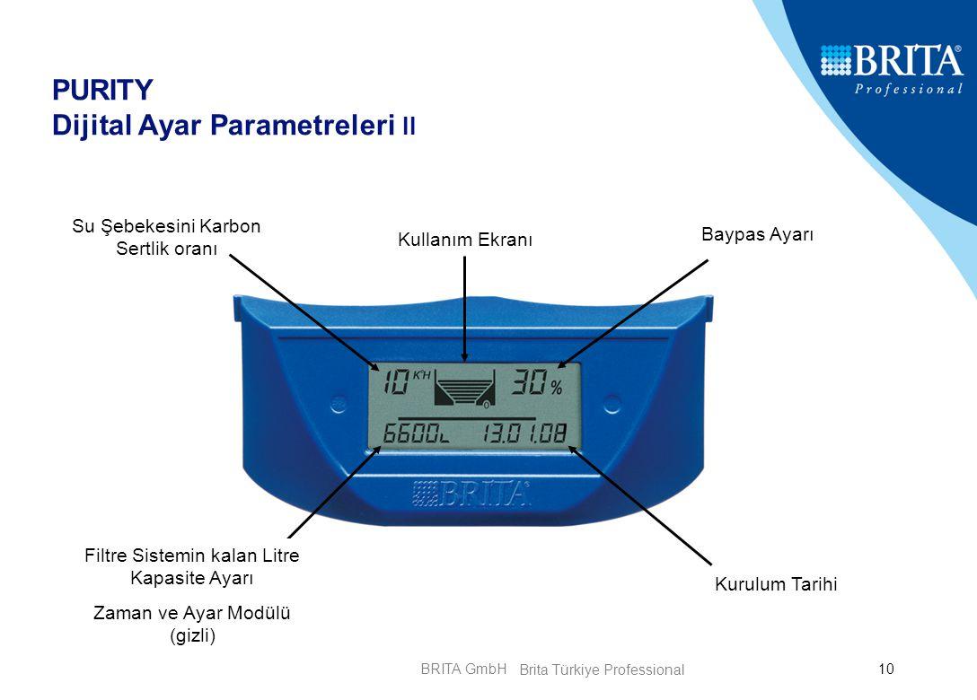 BRITA GmbH10 PURITY Dijital Ayar Parametreleri II Kurulum Tarihi Su Şebekesini Karbon Sertlik oranı Baypas Ayarı Kullanım Ekranı Filtre Sistemin kalan