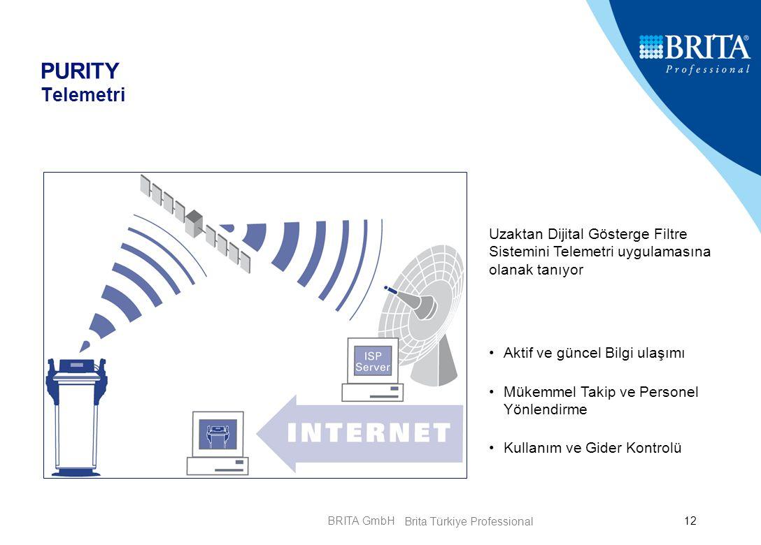 BRITA GmbH12 PURITY Telemetri Uzaktan Dijital Gösterge Filtre Sistemini Telemetri uygulamasına olanak tanıyor Mükemmel Takip ve Personel Yönlendirme K