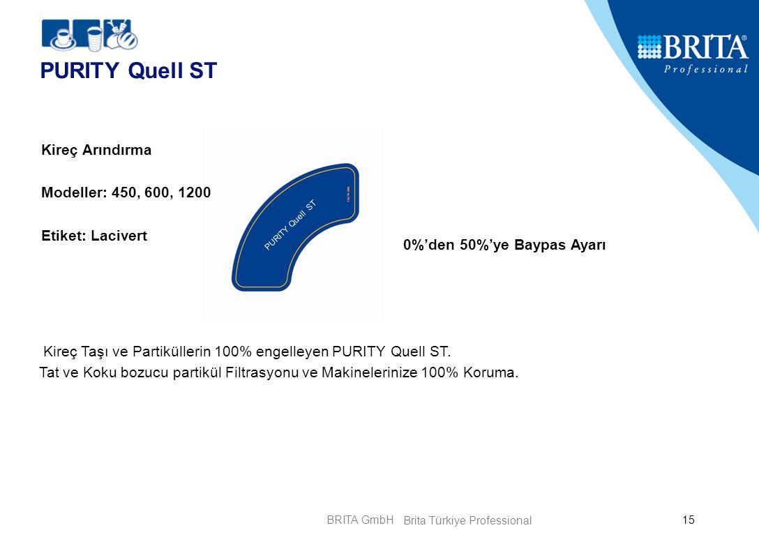 BRITA GmbH15 PURITY Quell ST Kireç Arındırma Modeller: 450, 600, 1200 Etiket: Lacivert 0%'den 50%'ye Baypas Ayarı Kireç Taşı ve Partiküllerin 100% eng
