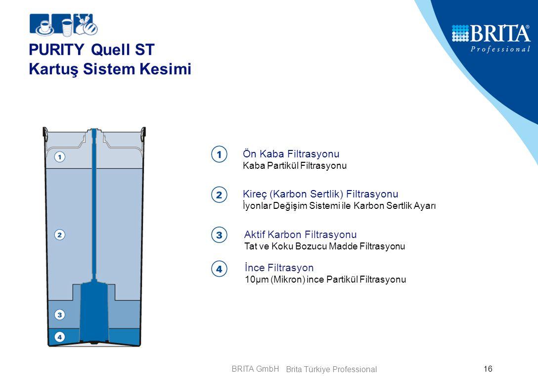 BRITA GmbH16 PURITY Quell ST Kartuş Sistem Kesimi Ön Kaba Filtrasyonu Kaba Partikül Filtrasyonu Kireç (Karbon Sertlik) Filtrasyonu İyonlar Değişim Sis
