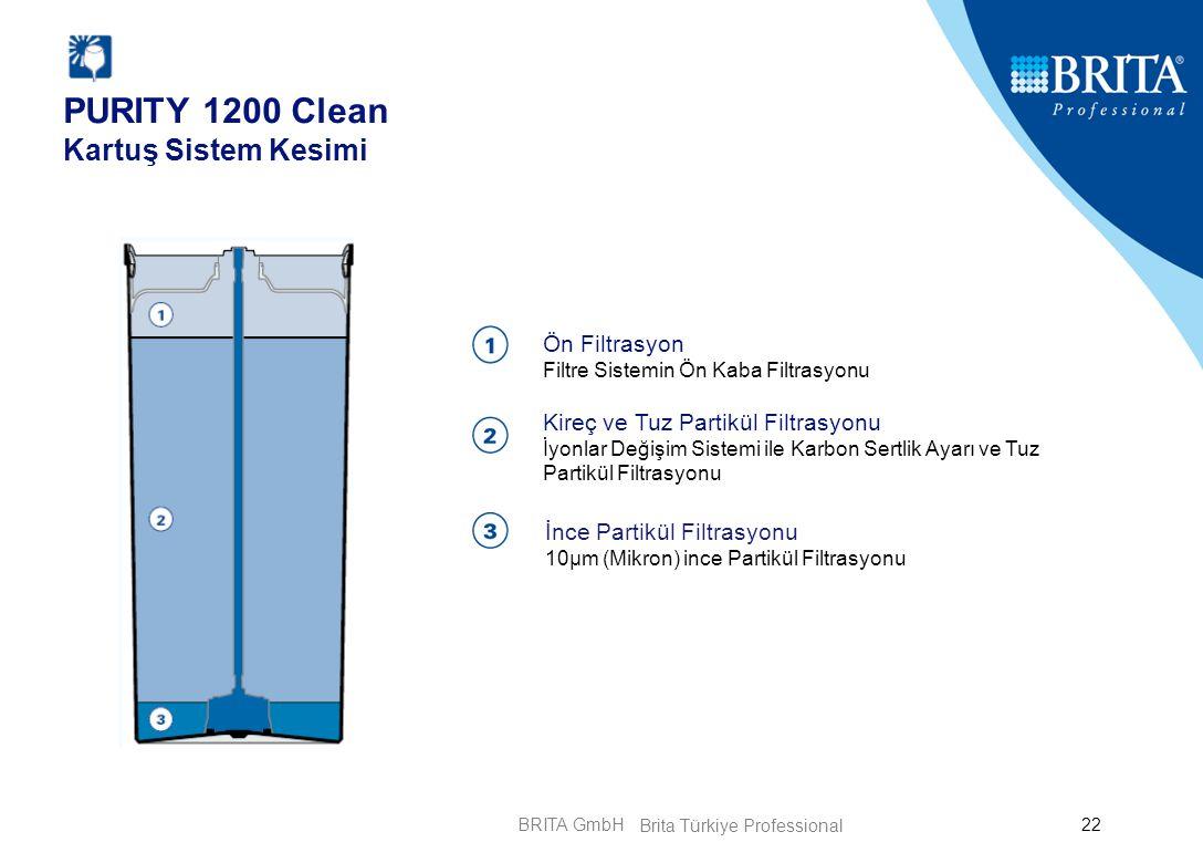 BRITA GmbH22 PURITY 1200 Clean Kartuş Sistem Kesimi Ön Filtrasyon Filtre Sistemin Ön Kaba Filtrasyonu Kireç ve Tuz Partikül Filtrasyonu İyonlar Değişi