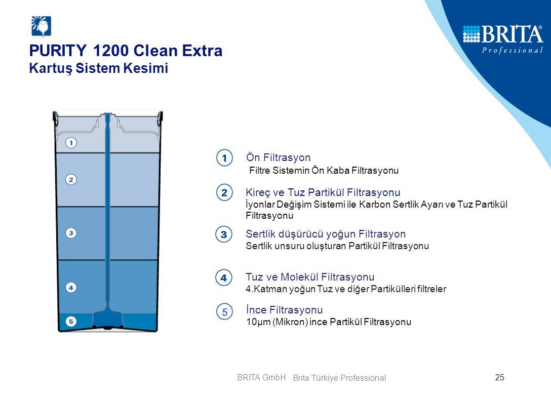 BRITA GmbH25 PURITY 1200 Clean Extra Kartuş Sistem Kesimi Ön Filtrasyon Filtre Sistemin Ön Kaba Filtrasyonu Sertlik düşürücü yoğun Filtrasyon Sertlik