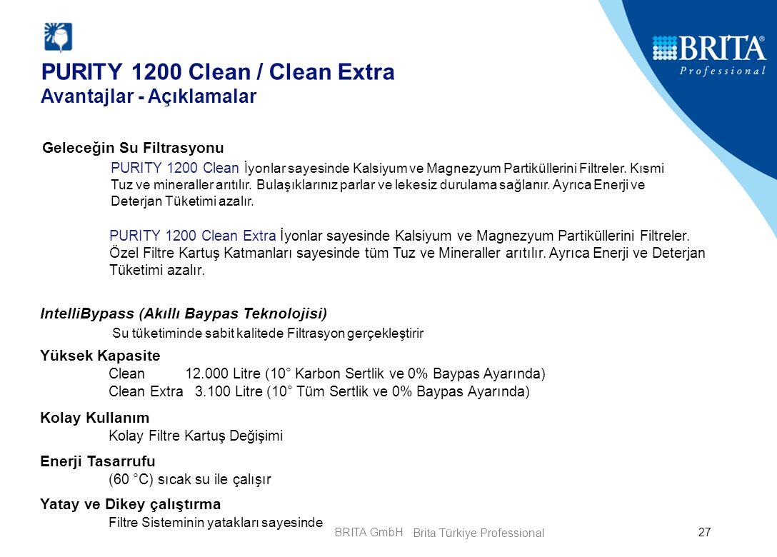 BRITA GmbH27 PURITY 1200 Clean / Clean Extra Avantajlar - Açıklamalar Geleceğin Su Filtrasyonu PURITY 1200 Clean İyonlar sayesinde Kalsiyum ve Magnezy