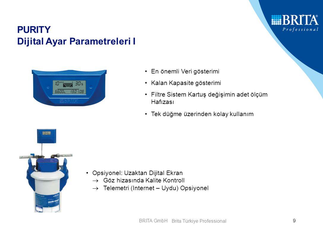 BRITA GmbH9 PURITY Dijital Ayar Parametreleri I En önemli Veri gösterimi Kalan Kapasite gösterimi Filtre Sistem Kartuş değişimin adet ölçüm Hafızası T