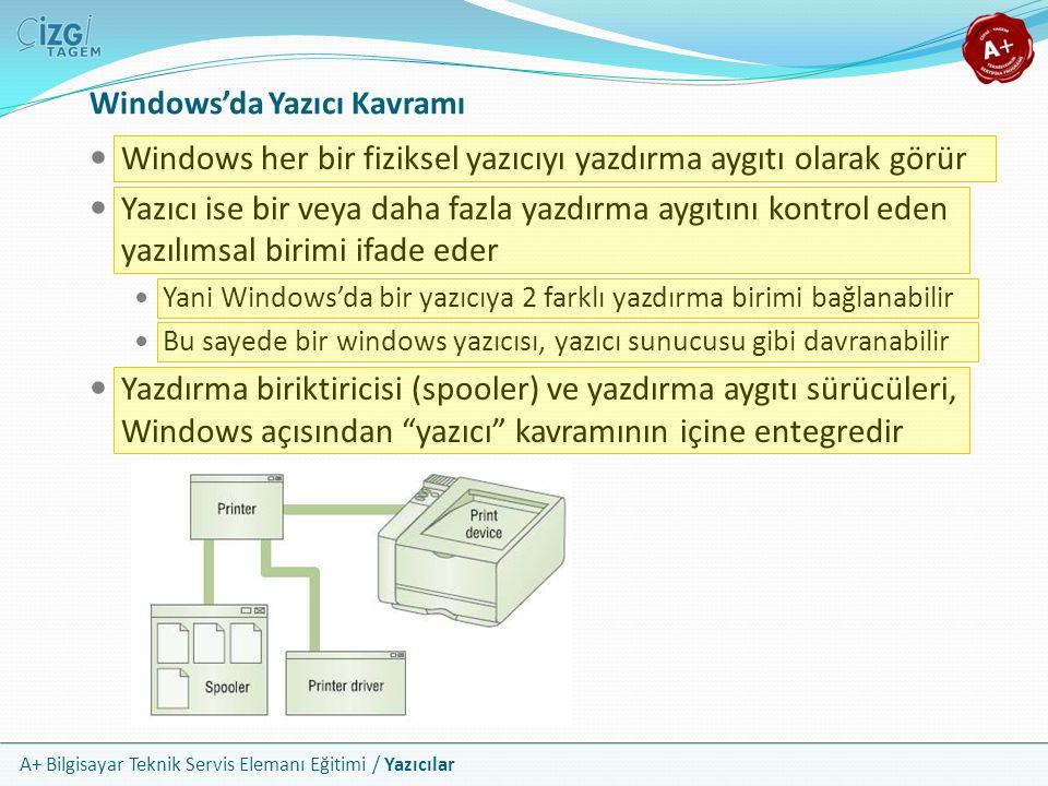 A+ Bilgisayar Teknik Servis Elemanı Eğitimi / Yazıcılar Windows'da Yazıcı Kavramı Windows her bir fiziksel yazıcıyı yazdırma aygıtı olarak görür Yazıc